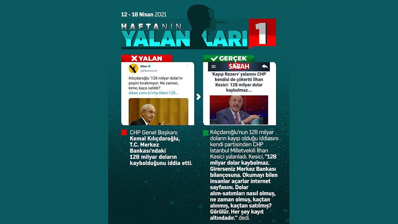 Yavuz, muhalefeti bu sözlerle eleştirdi - Sayfa 1